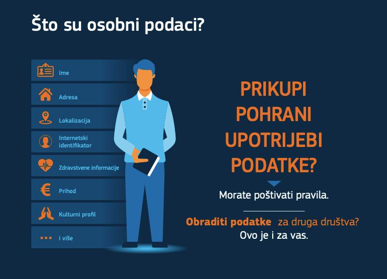 """Brošura """"Zaštita podataka - Bolja pravila za mala poduzeća"""""""