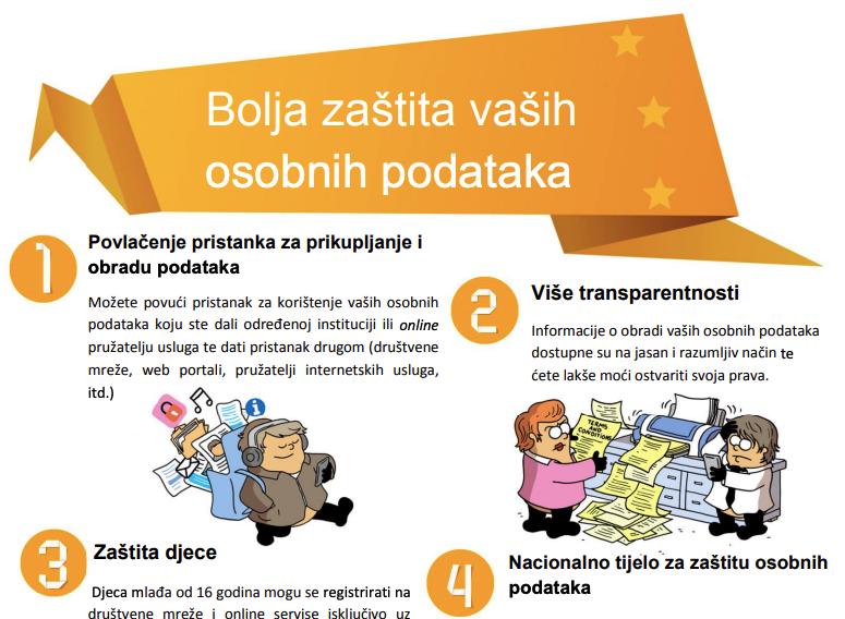 Bolja zaštita vaših osobnih podataka