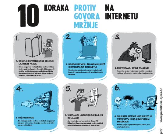 """Letak """"10 koraka protiv govora mržnje na internetu"""""""
